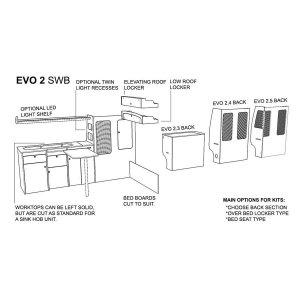 EVO-2-swb