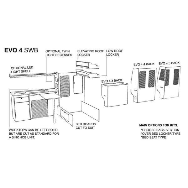 EVO-4swb